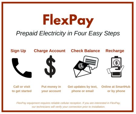 FlexPay, Prepaid Electricity in Four Easy Steps. Sign up: Call or visit to get started. Charge Account: Put money in your account. Check Balance: Get updates by text, phone, or email. Recharge: Online at SmartHub or by phone. FlexPay equipment requires reliable cellular reception. If you are interested in FlexPay, our technicians will verify your connection prior to installation.